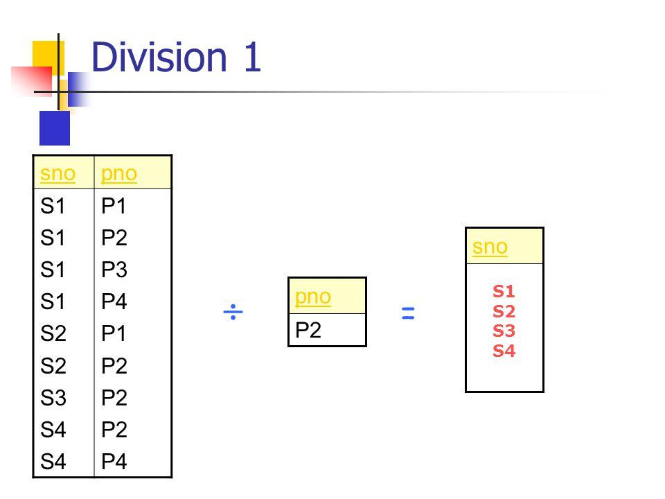 snopno S1 S2 S3 S4 P1 P2 P3 P4 P1 P2 P4 P2 pno sno  = Division 1 S1 S2 S3 S4