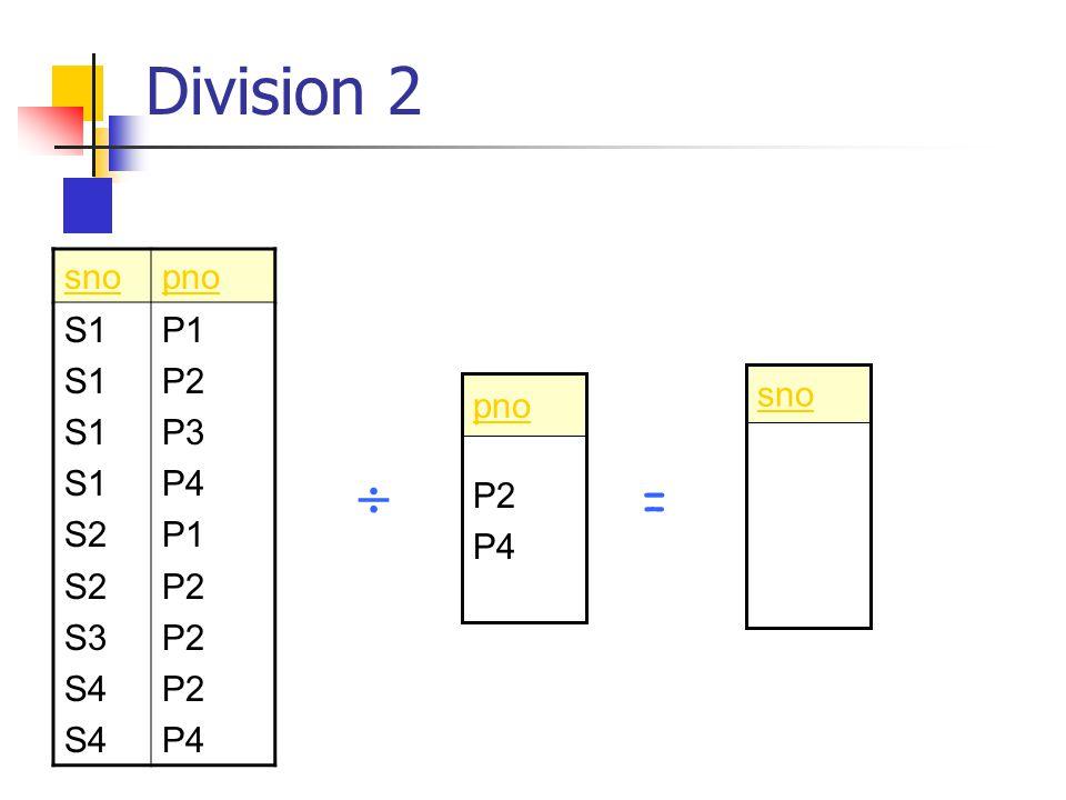 snopno S1 S2 S3 S4 P1 P2 P3 P4 P1 P2 P4 P2 P4 pno sno  = Division 2