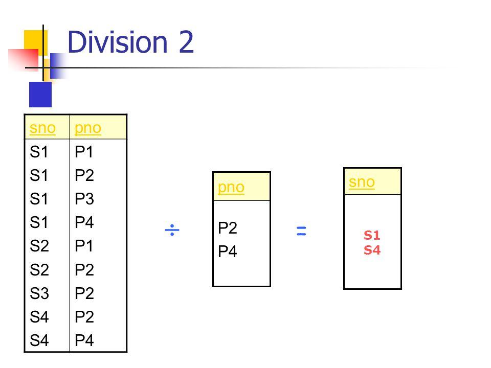 snopno S1 S2 S3 S4 P1 P2 P3 P4 P1 P2 P4 P2 P4 pno sno  = Division 2 S1 S4