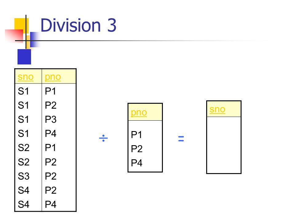 snopno S1 S2 S3 S4 P1 P2 P3 P4 P1 P2 P4 P1 P2 P4 pno sno  = Division 3
