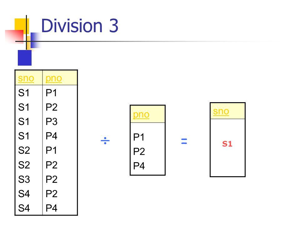 snopno S1 S2 S3 S4 P1 P2 P3 P4 P1 P2 P4 pno sno  = Division 3 S1 P1 P2 P4