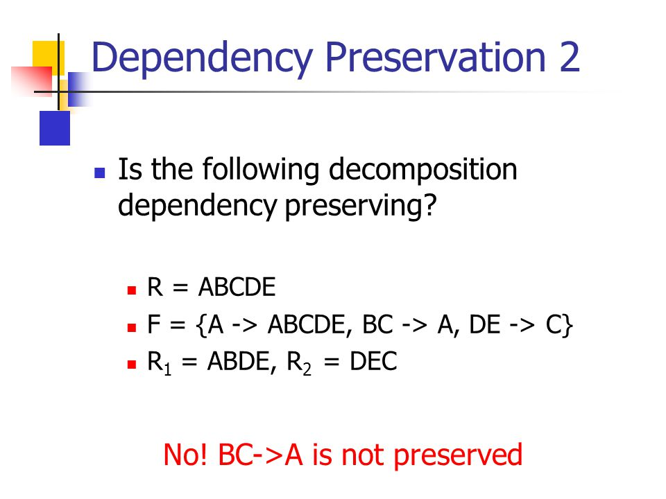 Is the following decomposition dependency preserving.