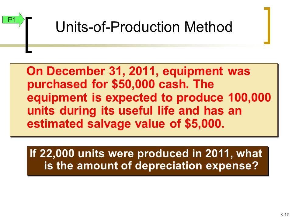 On December 31, 2011, equipment was purchased for $50,000 cash.