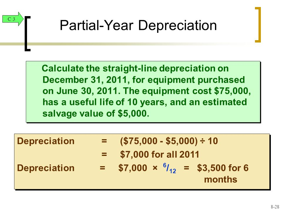 Calculate the straight-line depreciation on December 31, 2011, for equipment purchased on June 30, 2011.