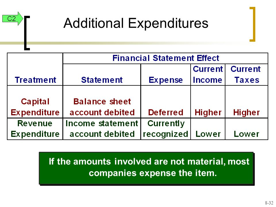 Additional Expenditures If the amounts involved are not material, most companies expense the item.