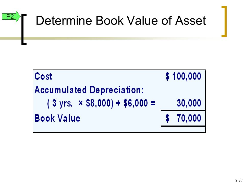 Determine Book Value of Asset P2 8-37