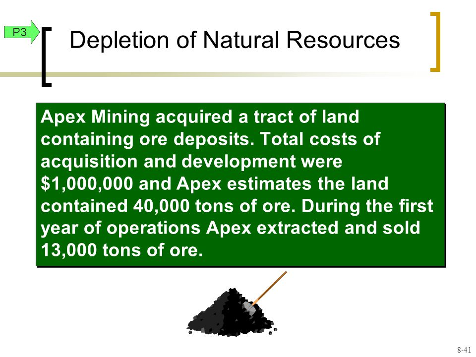 Apex Mining acquired a tract of land containing ore deposits.