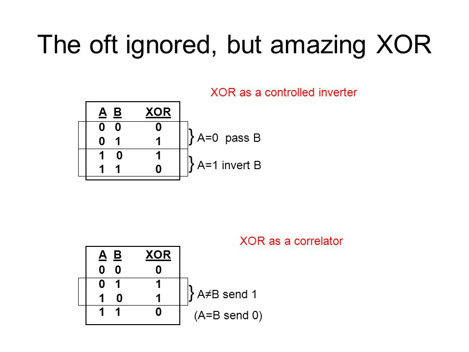 The oft ignored, but amazing XOR A BXOR 0 0 0 0 1 1 10 1 1 1 0 A BXOR 0 0 0 0 1 1 10 1 1 1 0 } A=0 pass B } A=1 invert B } A≠B send 1 (A=B send 0) XOR as a correlator XOR as a controlled inverter
