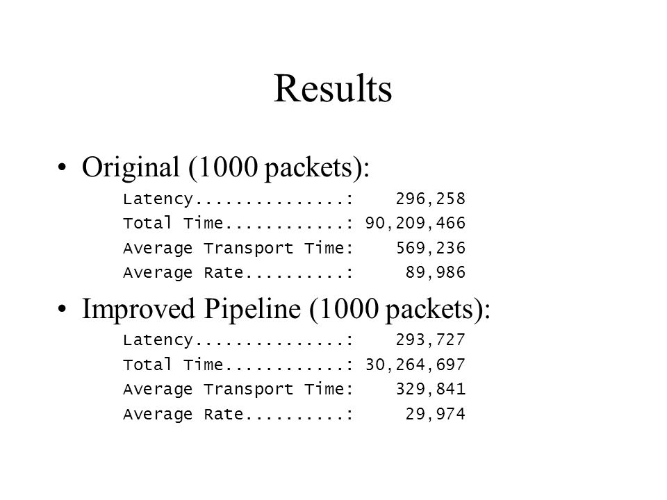 Results Original (1000 packets): Latency...............: 296,258 Total Time............: 90,209,466 Average Transport Time: 569,236 Average Rate..........: 89,986 Improved Pipeline (1000 packets): Latency...............: 293,727 Total Time............: 30,264,697 Average Transport Time: 329,841 Average Rate..........: 29,974