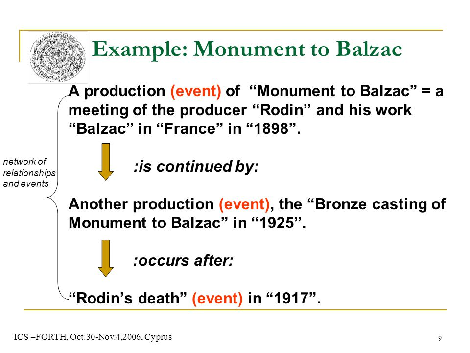 9 ICS –FORTH, Oct.30-Nov.4,2006, Cyprus A production (event) of Monument to Balzac = a meeting of the producer Rodin and his work Balzac in France in 1898 .