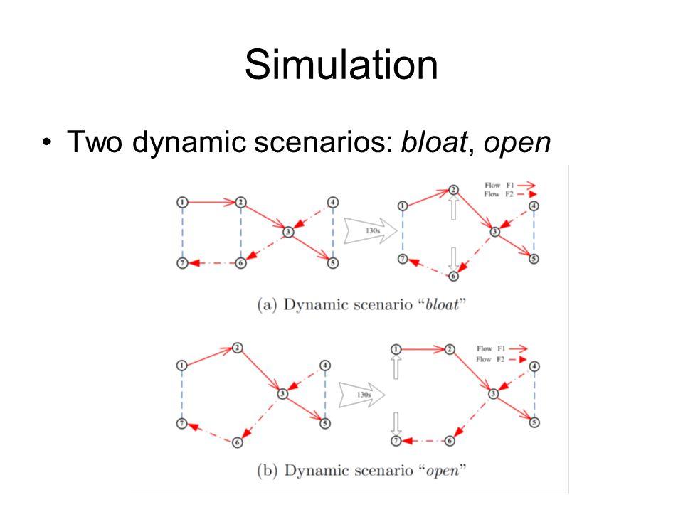 Simulation Two dynamic scenarios: bloat, open