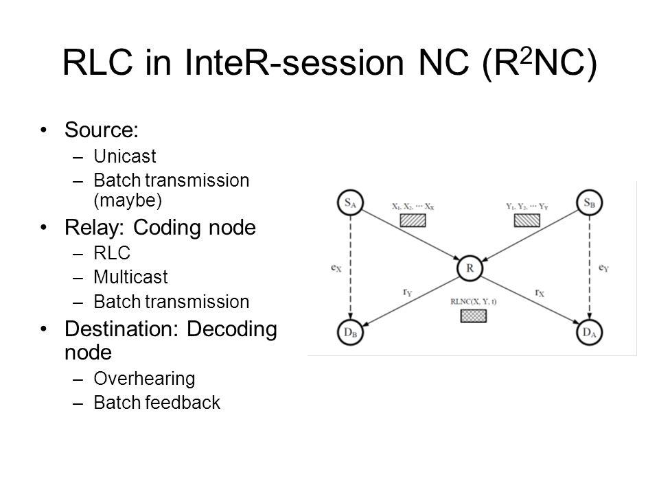RLC in InteR-session NC (R 2 NC) Source: –Unicast –Batch transmission (maybe) Relay: Coding node –RLC –Multicast –Batch transmission Destination: Decoding node –Overhearing –Batch feedback