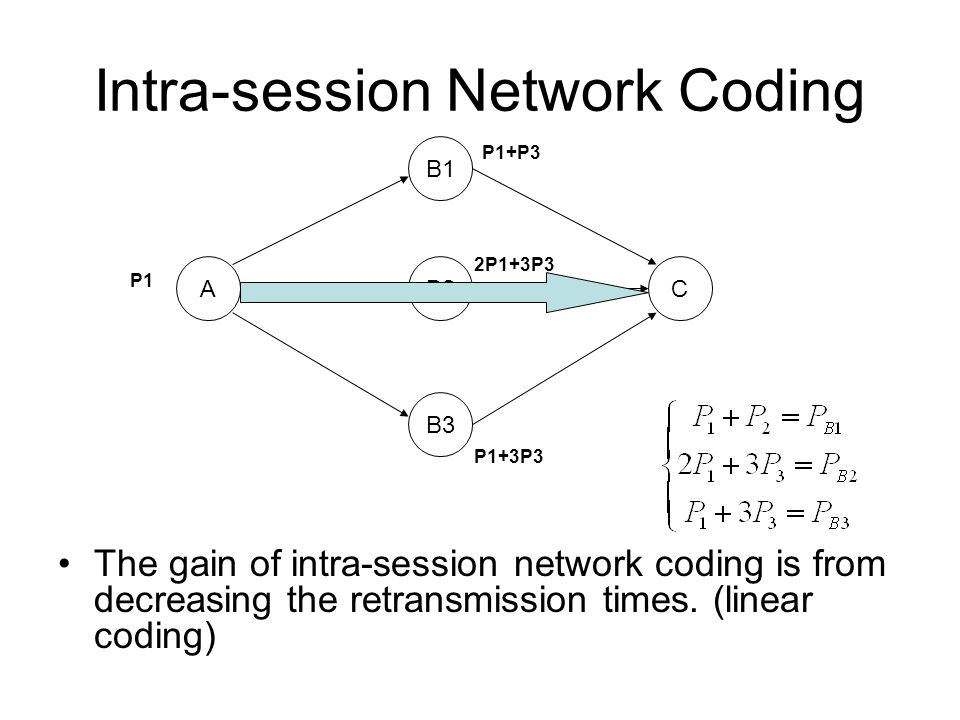 Intra-session Network Coding The gain of intra-session network coding is from decreasing the retransmission times.