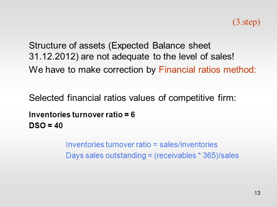13 (3.step) Structure of assets (Expected Balance sheet 31.12.2012) are not adequate to the level of sales.