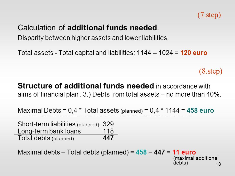 18 (7.step) Calculation of additional funds needed.