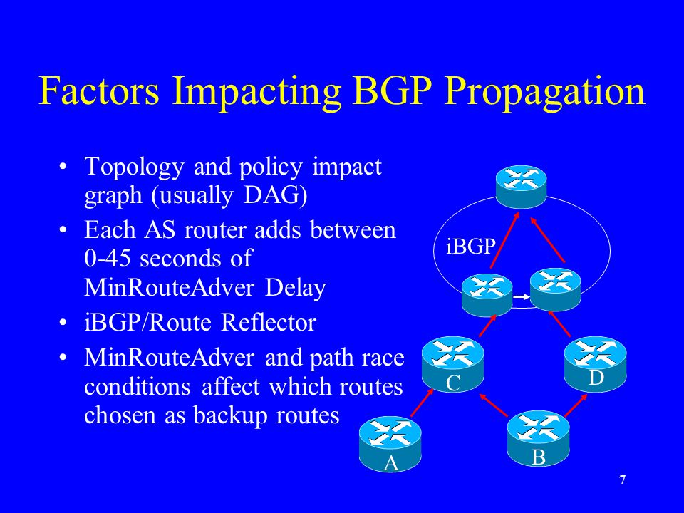 7 Factors Impacting BGP Propagation Topology and policy impact graph (usually DAG) Each AS router adds between 0-45 seconds of MinRouteAdver Delay iBGP/Route Reflector MinRouteAdver and path race conditions affect which routes chosen as backup routes iBGP A B C D
