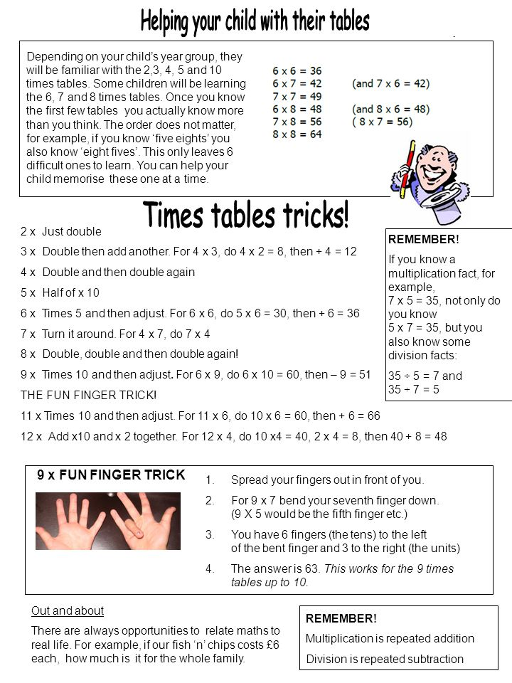 Depending on your child's year group, they will be familiar with the 2,3, 4, 5 and 10 times tables.