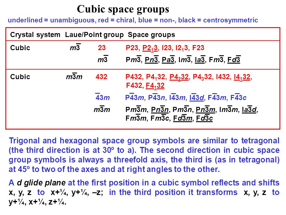 Cubic space groups underlined = unambiguous, red = chiral, blue = non-, black = centrosymmetric Crystal system Laue/Point group Space groups Cubic m3 23 P23, P2 1 3, I23, I2 1 3, F23 m3 Pm3, Pn3, Pa3, Im3, Ia3, Fm3, Fd3 Cubic m3m 432 P432, P4 1 32, P4 2 32, P4 3 32, I432, I4 1 32, F432, F4 1 32 43m P43m, P43n, I43m, I43d, F43m, F43c m3m Pm3m, Pn3n, Pm3n, Pn3m, Im3m, Ia3d, Fm3m, Fm3c, Fd3m, Fd3c Trigonal and hexagonal space group symbols are similar to tetragonal (the third direction is at 30º to a).