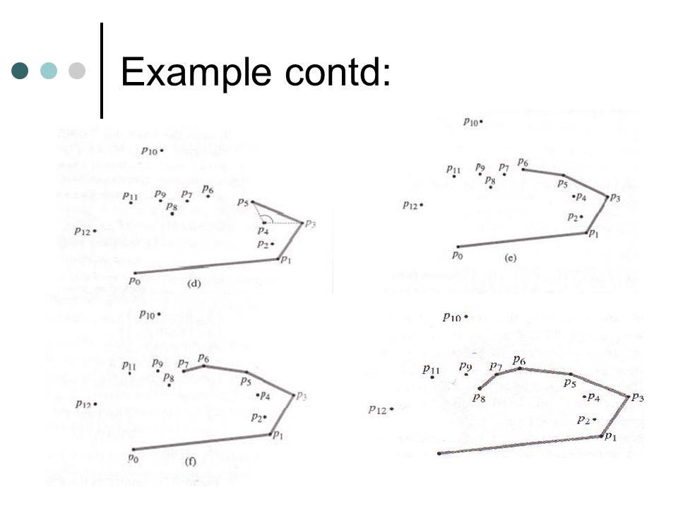 Example contd: