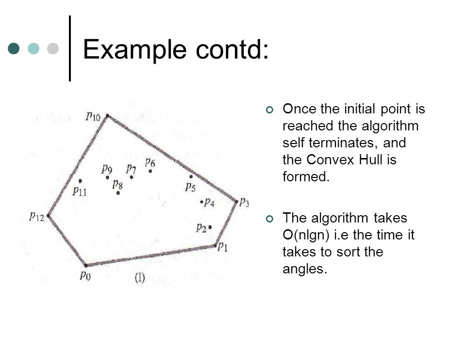 Once the initial point is reached the algorithm self terminates, and the Convex Hull is formed.