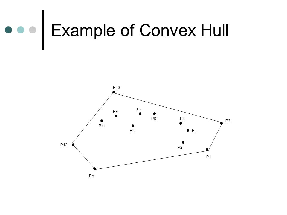 Example of Convex Hull Po P1 P3 P10 P12 P11 P9 P6 P7 P8 P5 P4 P2