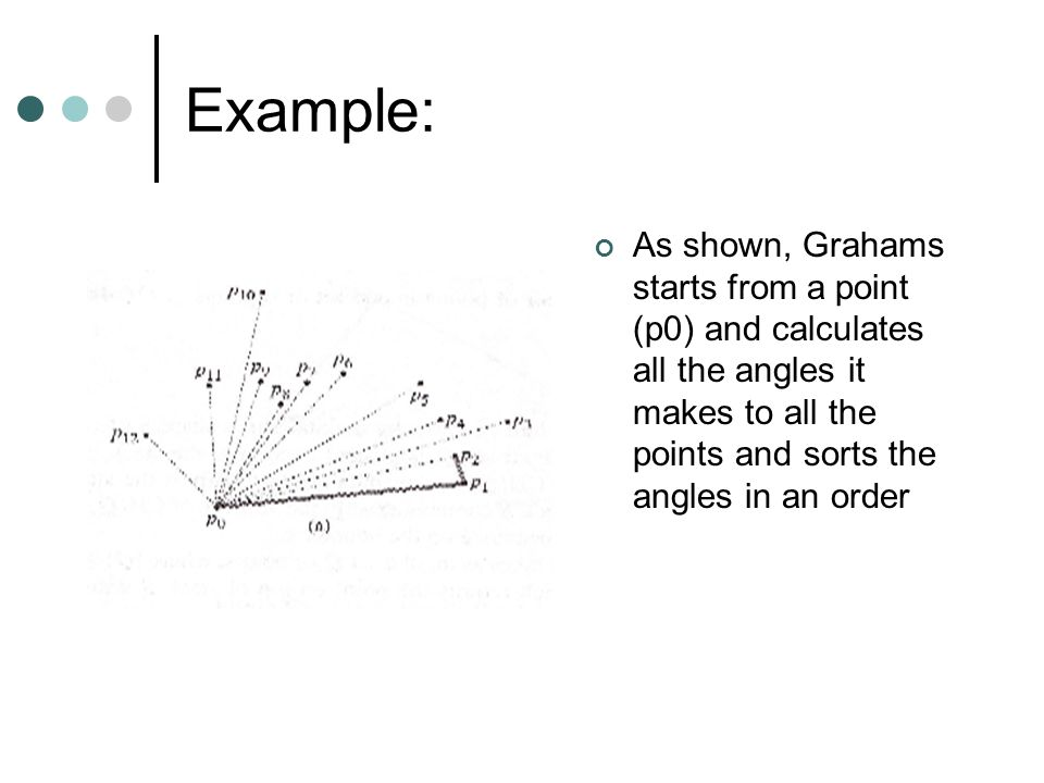 Example: As shown, Grahams starts from a point (p0) and calculates all the angles it makes to all the points and sorts the angles in an order