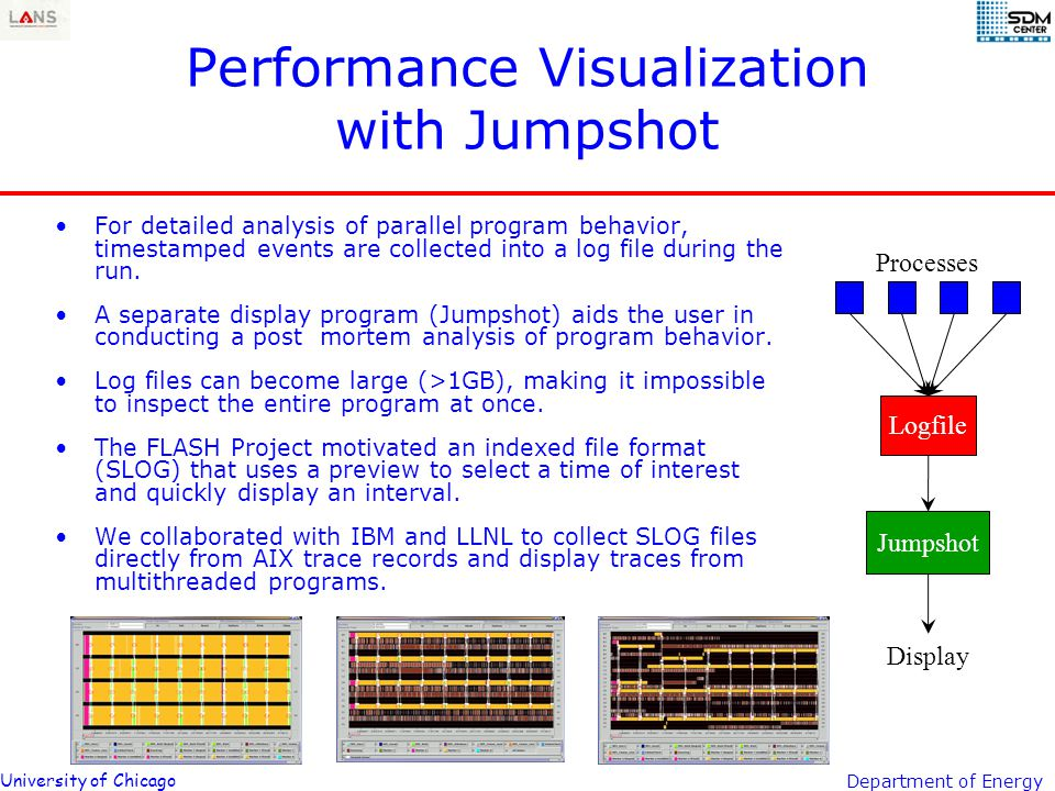 University of Chicago Department of Energy Performance Visualization with Jumpshot For detailed analysis of parallel program behavior, timestamped events are collected into a log file during the run.