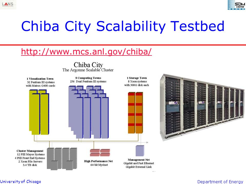 University of Chicago Department of Energy Chiba City Scalability Testbed http://www.mcs.anl.gov/chiba/