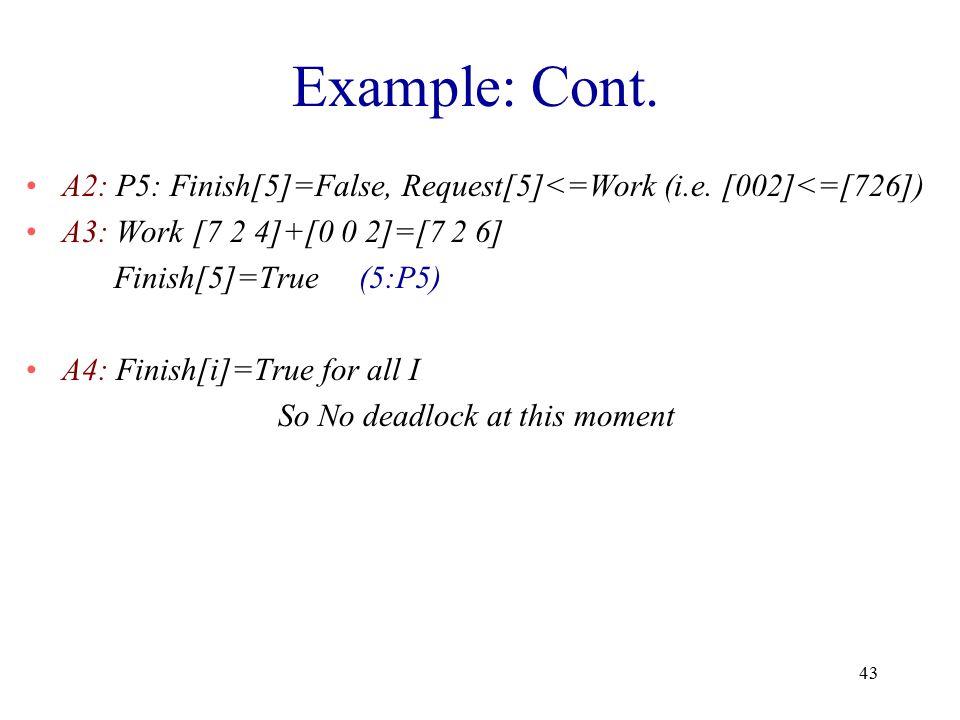 43 A2: P5: Finish[5]=False, Request[5]<=Work (i.e. [002]<=[726]) A3: Work [7 2 4]+[0 0 2]=[7 2 6] Finish[5]=True (5:P5) A4: Finish[i]=True for all I S