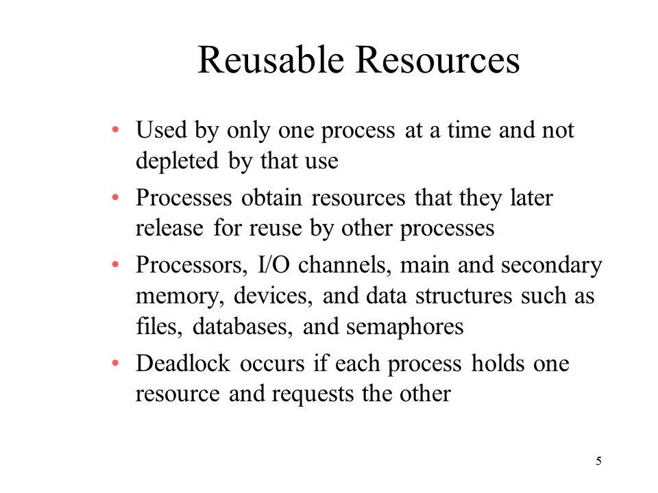 6 Example of Deadlock
