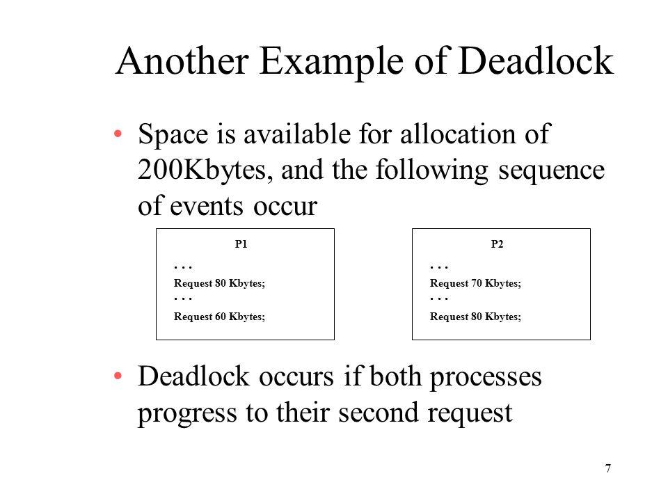 8 Example of Deadlock Deadlock occurs if receive is blocking P1...