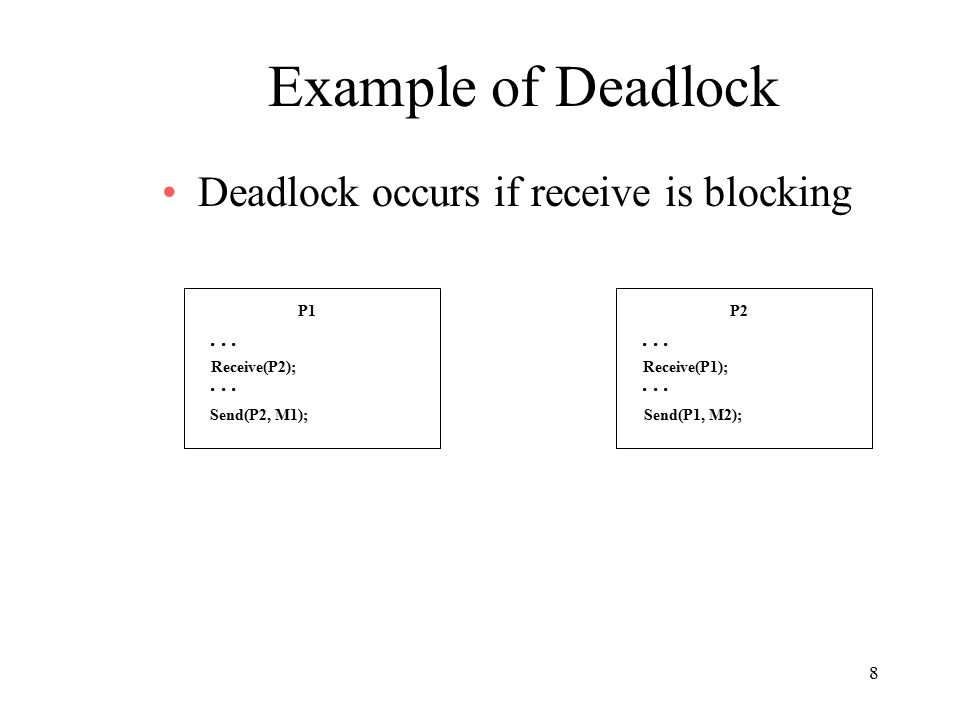 8 Example of Deadlock Deadlock occurs if receive is blocking P1...