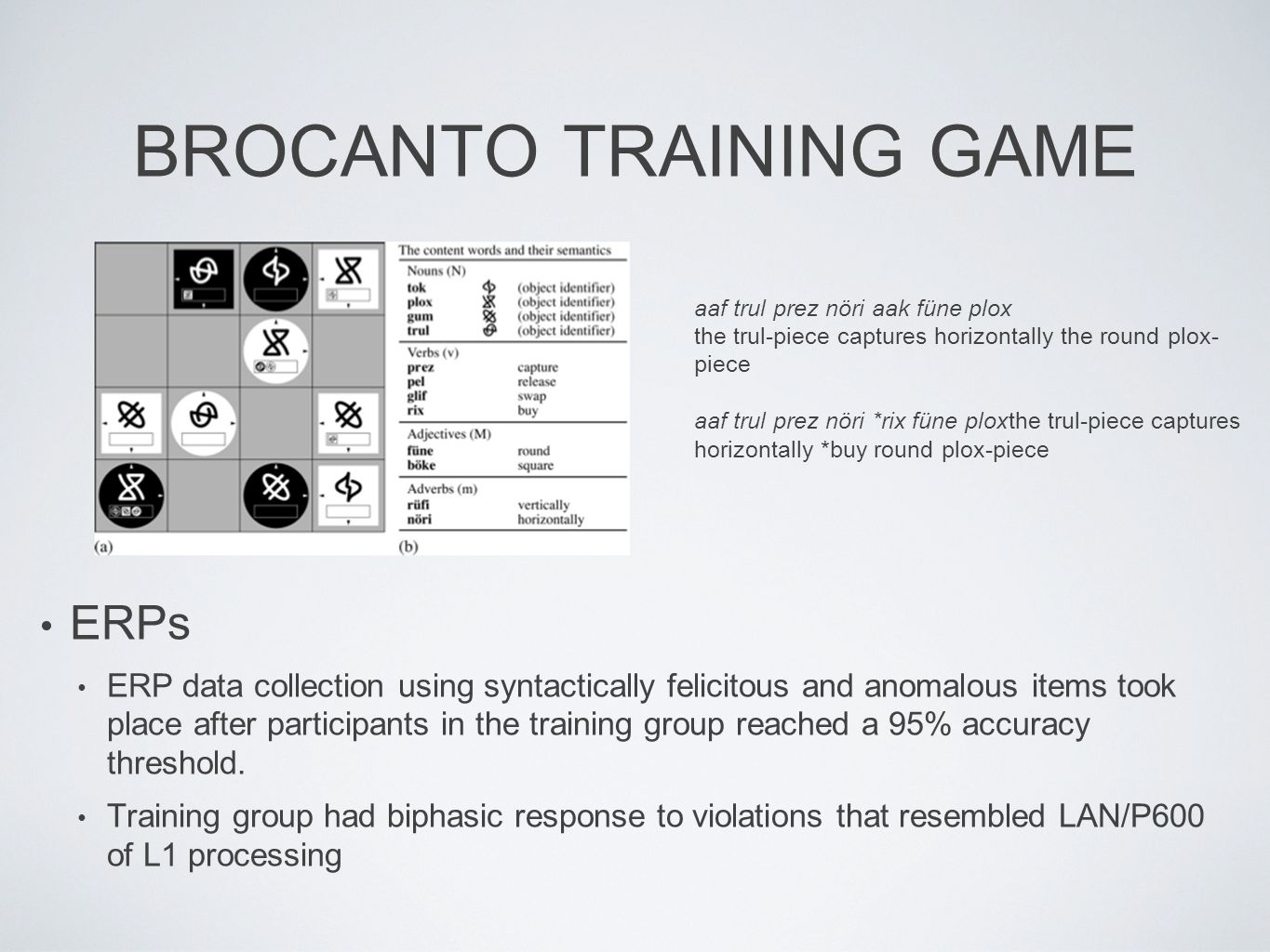 BROCANTO TRAINING GAME ERPs ERP data collection using syntactically felicitous and anomalous items took place after participants in the training group