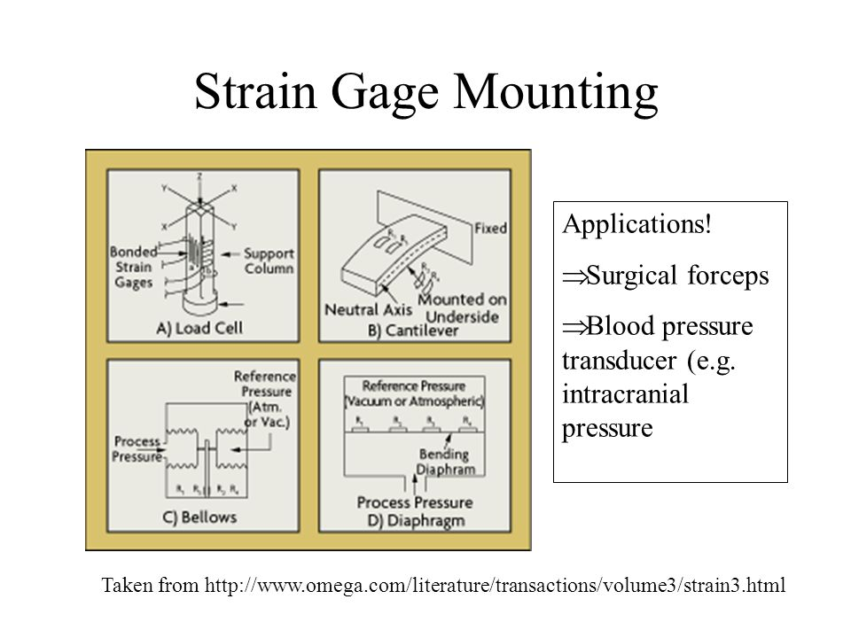 Strain Gage Mounting Taken from http://www.omega.com/literature/transactions/volume3/strain3.html Applications!  Surgical forceps  Blood pressure tr