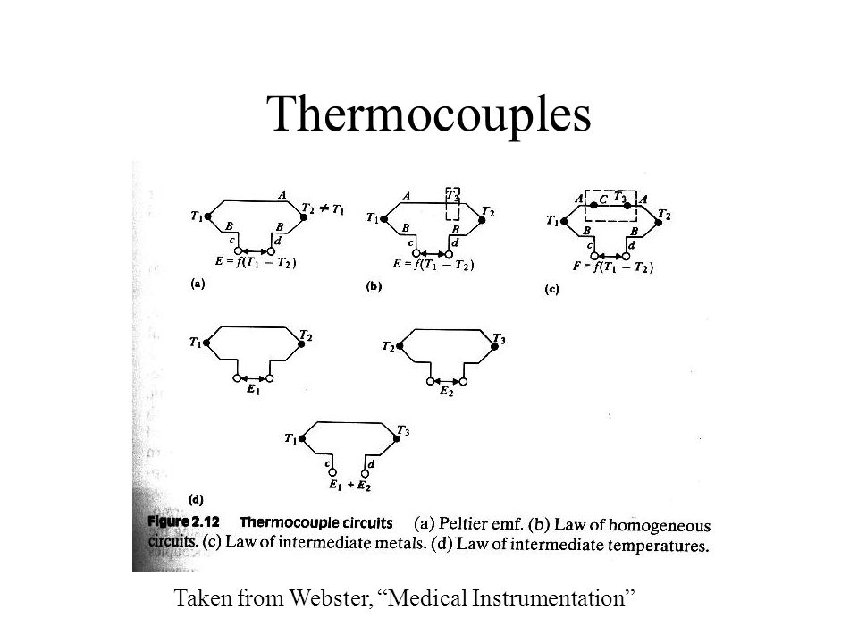 "Thermocouples Taken from Webster, ""Medical Instrumentation"""
