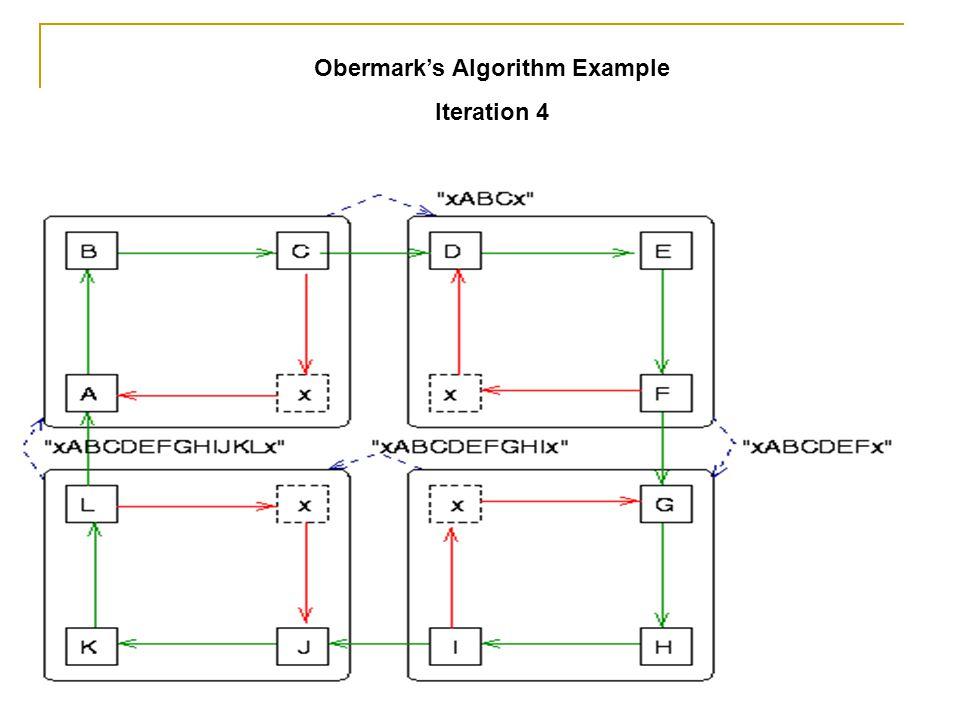 Obermark's Algorithm Example Iteration 4