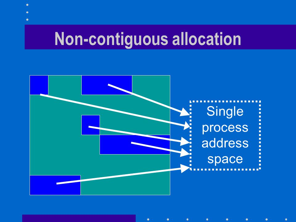 Non-contiguous allocation Single process address space