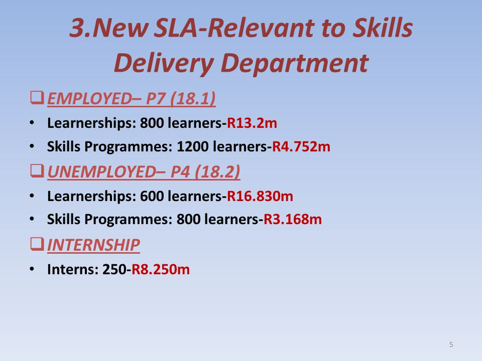 3.New SLA-Relevant to Skills Delivery Department  EMPLOYED– P7 (18.1) Learnerships: 800 learners-R13.2m Skills Programmes: 1200 learners-R4.752m  UNEMPLOYED– P4 (18.2) Learnerships: 600 learners-R16.830m Skills Programmes: 800 learners-R3.168m  INTERNSHIP Interns: 250-R8.250m 5