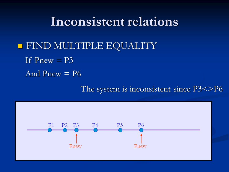 Inconsistent relations FIND MULTIPLE EQUALITY FIND MULTIPLE EQUALITY P2P1P3P4P5P6 If Pnew = P3 Pnew And Pnew = P6 The system is inconsistent since P3<>P6