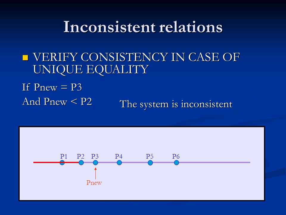 Inconsistent relations VERIFY CONSISTENCY IN CASE OF UNIQUE EQUALITY VERIFY CONSISTENCY IN CASE OF UNIQUE EQUALITY P2P1P3P4P5P6 Pnew If Pnew = P3 And Pnew < P2 The system is inconsistent