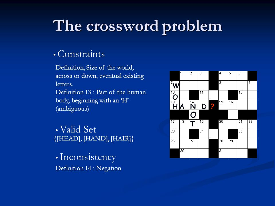 The crossword problem Constraints Valid Set Inconsistency Definition, Size of the world, across or down, eventual existing letters.
