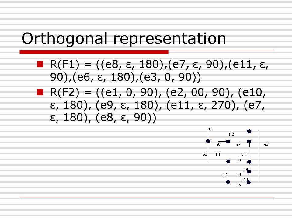 Orthogonal representation R(F1) = ((e8, ε, 180),(e7, ε, 90),(e11, ε, 90),(e6, ε, 180),(e3, 0, 90)) R(F2) = ((e1, 0, 90), (e2, 00, 90), (e10, ε, 180), (e9, ε, 180), (e11, ε, 270), (e7, ε, 180), (e8, ε, 90))