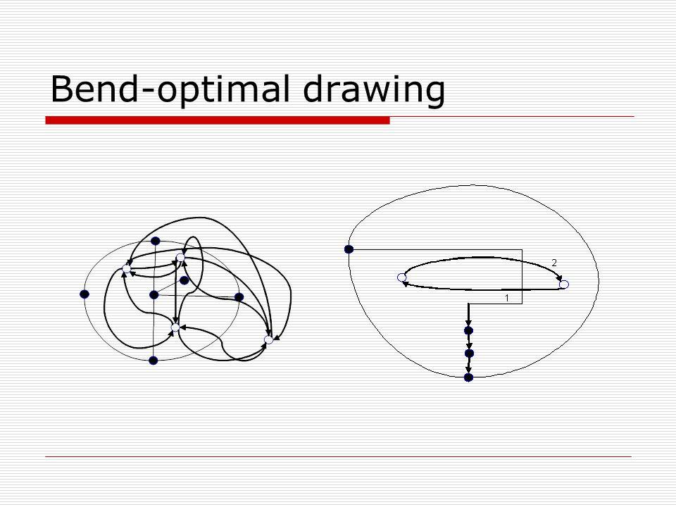Bend-optimal drawing