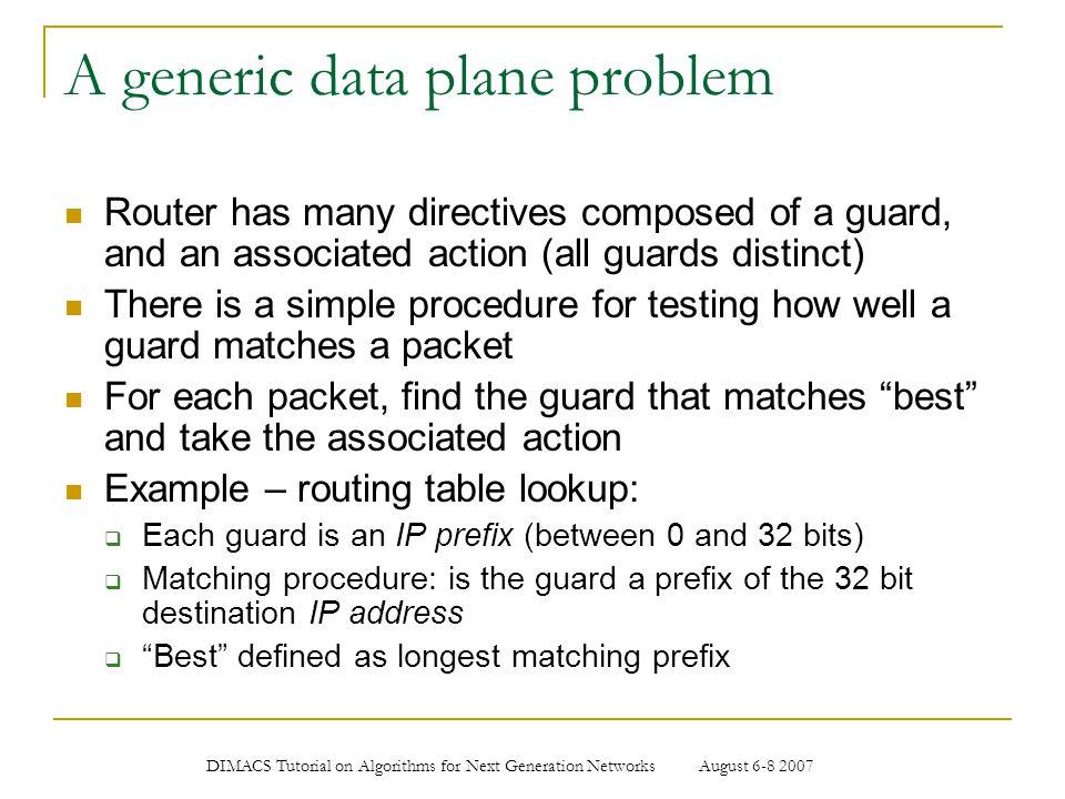 DIMACS Tutorial on Algorithms for Next Generation Networks August 6-8 2007 Overview Longest matching prefix Classification on multiple fields Signature matching  String matching  Regular expression matching w/ DFAs and D 2 FAs