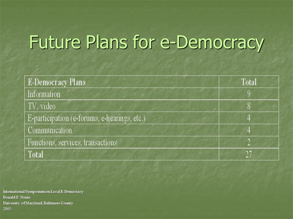 Future Plans for e-Democracy International Symposium on Local E-Democracy Donald F.
