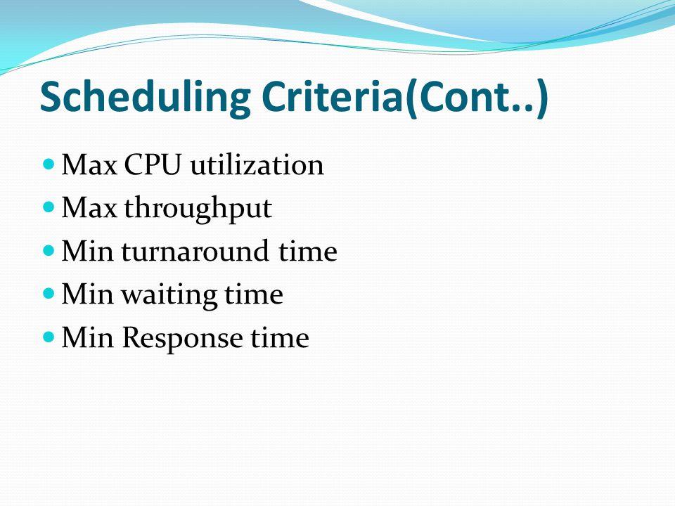 Scheduling Criteria(Cont..) Max CPU utilization Max throughput Min turnaround time Min waiting time Min Response time