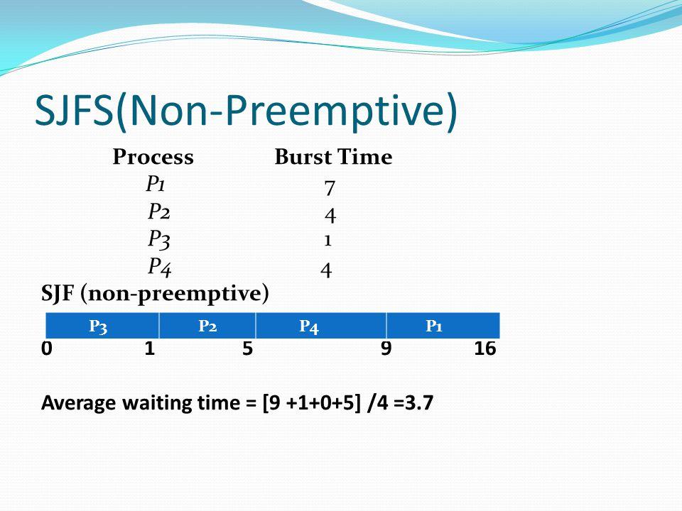 SJFS(Non-Preemptive) Process Burst Time P1 7 P2 4 P3 1 P4 4 SJF (non-preemptive) 0 1 5 9 16 Average waiting time = [9 +1+0+5] /4 =3.7 P3 P2 P4 P1