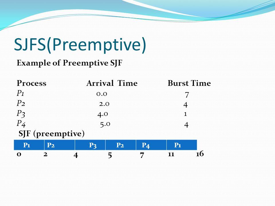 SJFS(Preemptive) Example of Preemptive SJF Process Arrival Time Burst Time P1 0.0 7 P2 2.0 4 P3 4.0 1 P4 5.0 4 SJF (preemptive) 0 2 4 5 7 11 16 P1P2 P