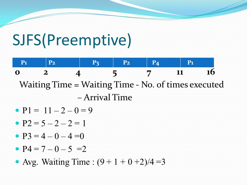 SJFS(Preemptive) 0 2 4 5 7 11 16 Waiting Time = Waiting Time - No.