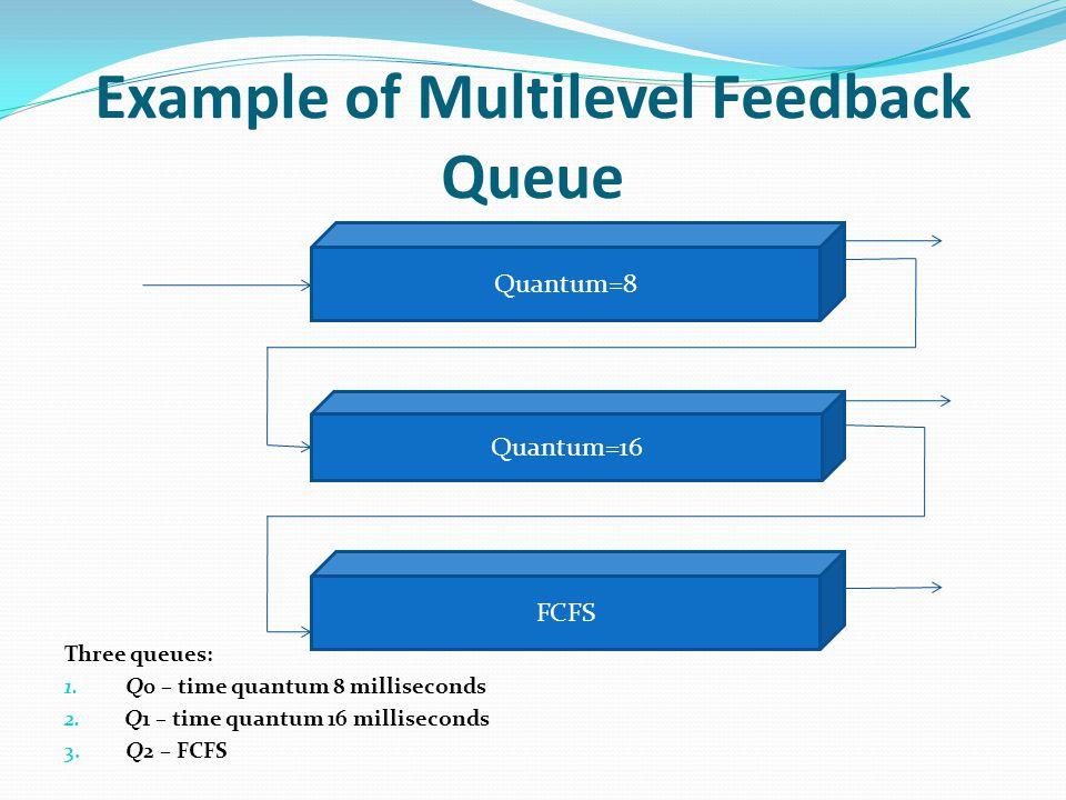 Example of Multilevel Feedback Queue Three queues: 1. Q0 – time quantum 8 milliseconds 2. Q1 – time quantum 16 milliseconds 3. Q2 – FCFS Quantum=8 Qua